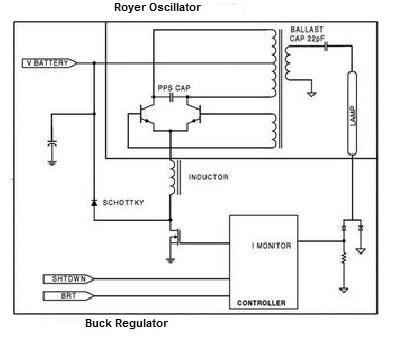 buck royer oscillator