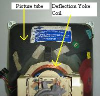 cathode ray tube monitors