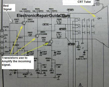 transistor circuit rh electronicrepairguide com tv circuit board diagram repair manual tv circuit board diagram repair pdf