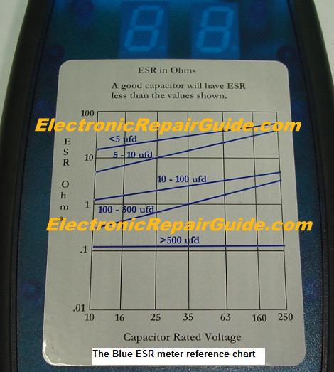 blue esr meter chart