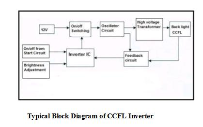 ccfl tester on ac to dc converter schematic, lamp schematic, igbt driver schematic, fan schematic, backlight tester, speaker schematic, hdmi schematic, light emitting diode schematic, smps schematic, ballast schematic, led schematic,