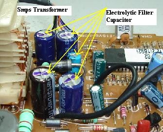 Filter Capacitor Function