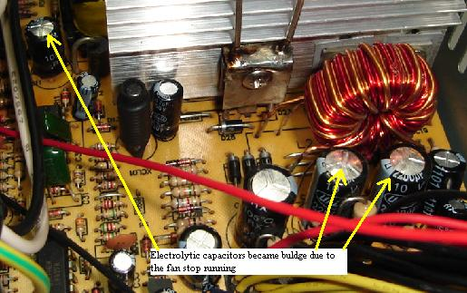 Power Supply: Power Supply Troubleshooting
