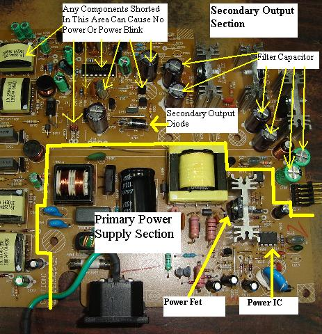 Secrets Of SMPS Repair And Troubleshooting (Switch Mode Power Supply)