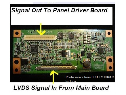 lcd tv repair basic, wiring diagram