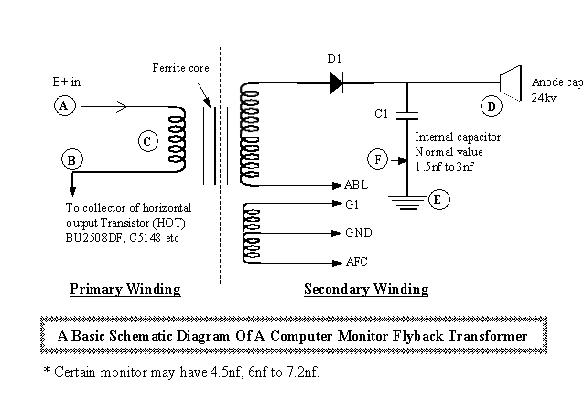 testing flyback transformer testing flyback transformer easiest test method flyback transformer wiring diagram at soozxer.org