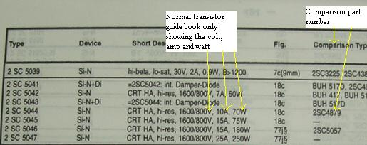 understanding transistor cross reference equivalent datasheet and rh electronicrepairguide com Transistor Cross Reference Search Transistor Cross Reference Search